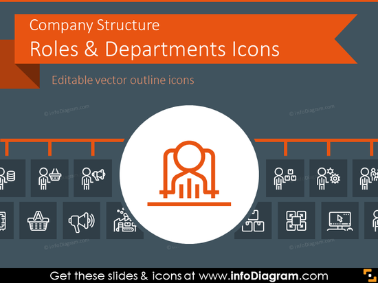 Company Roles and Department Structure Outline Icons (PPT clipart)