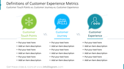 Definitions of Customer Experience MetricsCustomer Touch Points vs. Customer Journey vs. Customer Experience