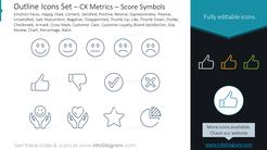 Outline Icons Set – CX Metrics – Score Symbols