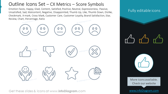Outline Icons Set – CX Metrics – Score Symbols