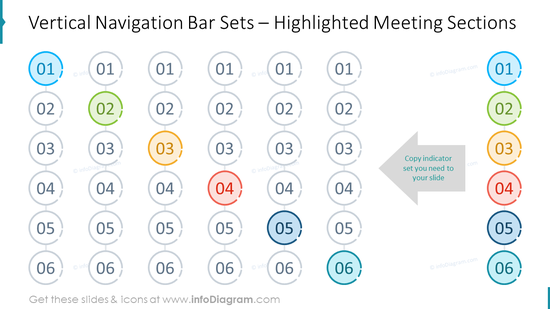 Vertical Navigation Bar Sets – Highlighted Meeting Sections