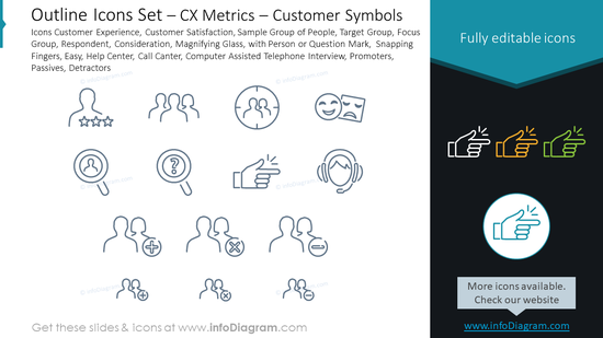 Outline Icons Set – CX Metrics – Customer Symbols