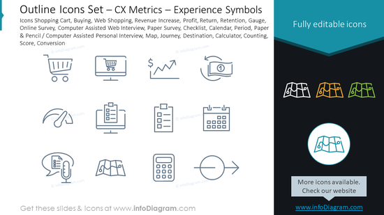 Outline Icons Set – CX Metrics – Experience Symbols
