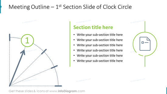 Meeting Outline – 1st Section Slide of Clock Circle