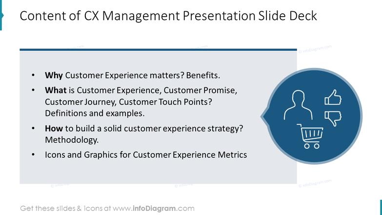 Content of CX Management Presentation Slide Deck
