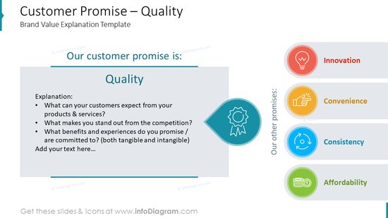 Customer Promise – QualityBrand Value Explanation Template