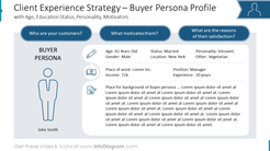 Client Experience Strategy – Buyer Persona Profilewith Age, Education Status, Personality, Motivators