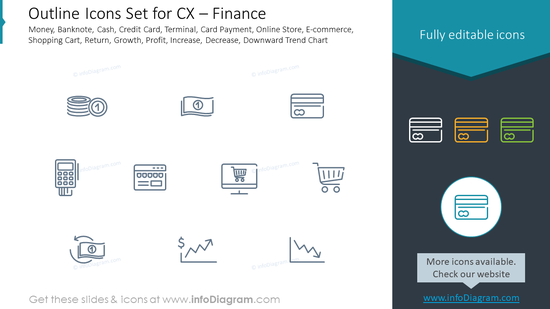 Outline Icons Set for CX – Finance