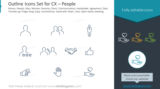 Outline Icons Set for CX – People