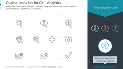 Outline Icons Set for CX – Analytics