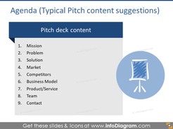 Agenda of pitch deck content