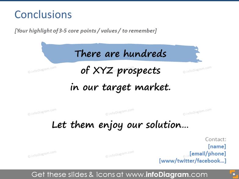 Conclusion poweproint presentation