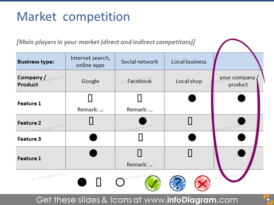 Market competition slide
