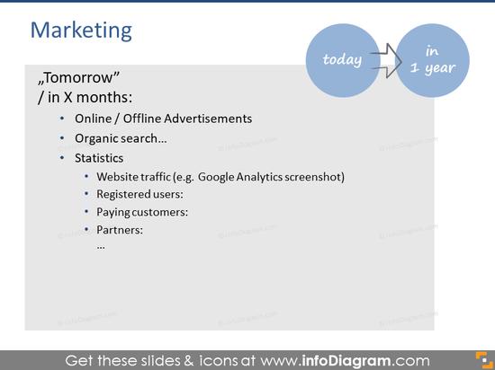 Marketing: tomorrow