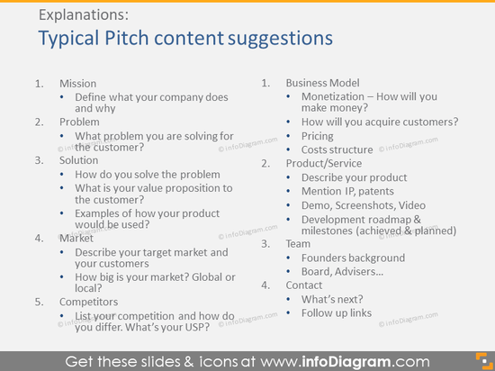 Typical pitch content suggestions
