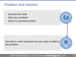 Problem and solutions slide
