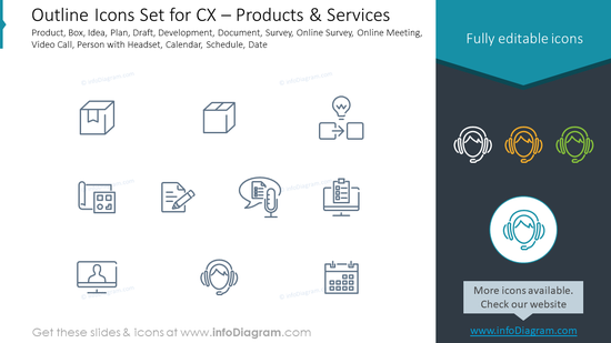 Outline Icons Set for CX – Products & Services