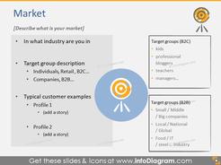 Business market description