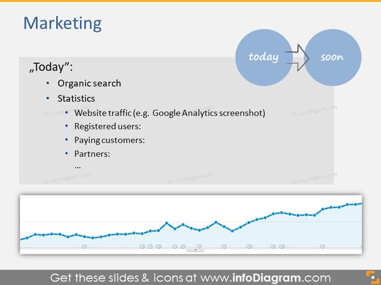 Marketing: today