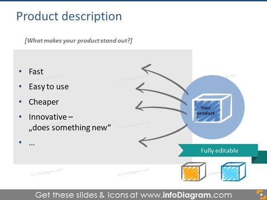 Company product description