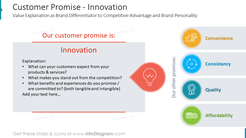 Customer Promise - InnovationValue Explanation as Brand Differentiator to Competitive Advantage and Brand Personality