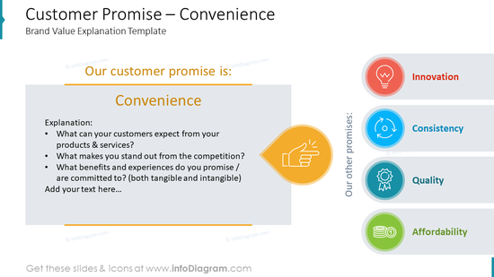 Customer Promise – Convenience Brand Value Explanation Template