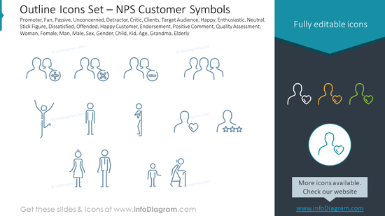 Outline Icons Set – NPS Customer Symbols