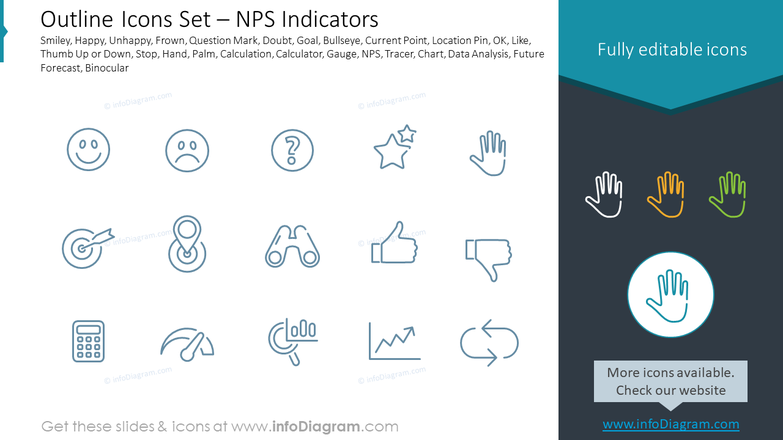 Outline Icons Set – NPS Indicators