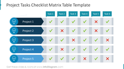 Project Tasks Checklist Matrix Table Template