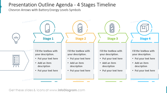 Presentation Outline Agenda - 4 Stages Timeline with Chevron Arrows with Battery Energy Levels Symbols