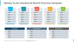 Weekly To-Do Checklist & Month Priorities Template