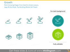 Growth outline icons