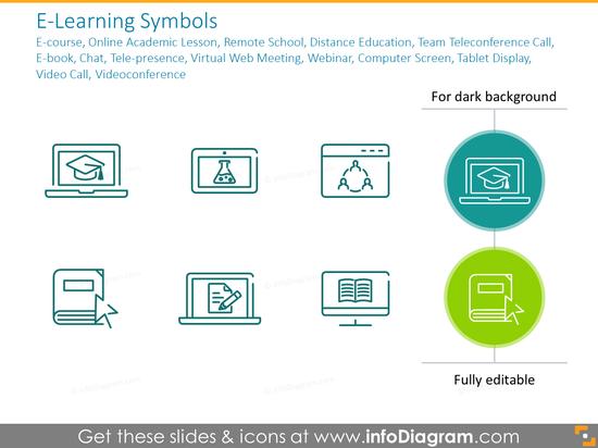 E-Learning Symbols