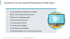 Content of E-commerce Presentation Slide Deck