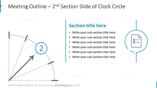 Meeting Outline – 2nd Section Slide of Clock Circle