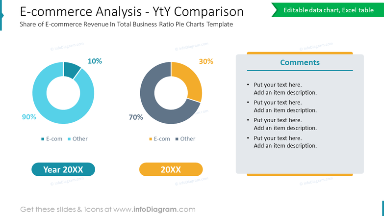 E-commerce Analysis - YtY Comparison  Share of E-commerce Revenue In Total Business Ratio Pie Charts Template