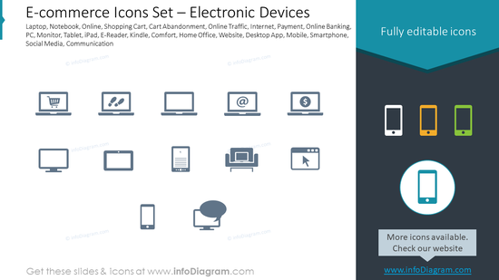 E-commerce Icons Set – Electronic Devices