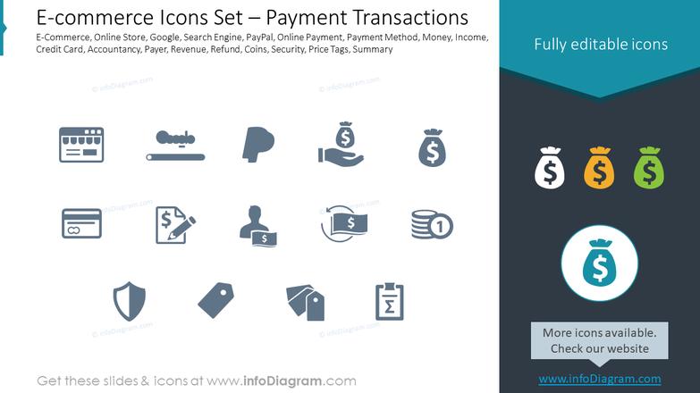 E-commerce Icons Set – Payment Transactions