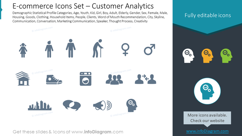 E-commerce Icons Set – Customer Analytics