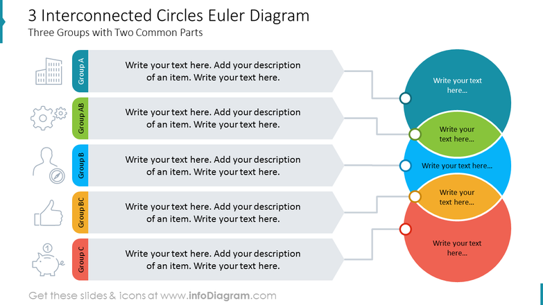 3 Interconnected Circles Euler Diagram Three Groups with Two Common Parts