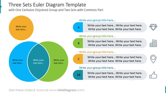 Three Sets Euler Diagram Template with One Exclusive Disjoined Group and Two Sets with Common Part