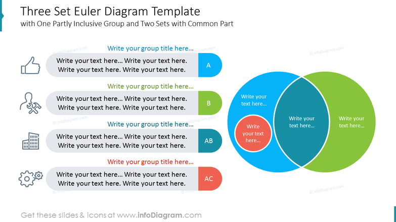 Three Set Euler Diagram Template with One Partly Inclusive Group and Two Sets with Common Part