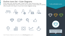 Outline Icons Set – Euler Diagrams Group, People, Team, Specialist, Leader, IT, Expert, Person, Value, Diamond, Gears, Cogs, Processes, Magnifying Glass, Search, Thumbs Up, Like, Acceptance, Location Marker, Pin, Building, Office, European Union Flag, EU,