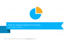 Part-to-whole Creative Pie ChartsOne Element Emphasis