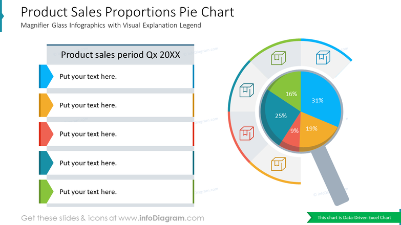 Product Sales Proportions Pie ChartMagnifier Glass Infographics with Visual Explanation Legend