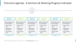 Chevrons Agenda - 6 Sections & Meeting Progress Indicator