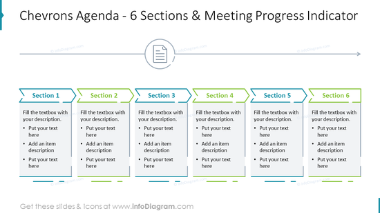 Chevrons Agenda - 6 Sections & Meeting Progress Indicator