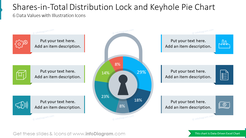 Shares-in-Total Distribution Lock and Keyhole Pie Chart6 Data Values with Illustration Icons
