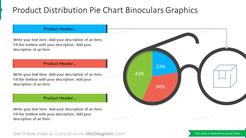 Product Distribution Pie Chart Binoculars Graphics