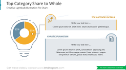 Top Category Share to Whole Creative Lightbulb Illustration Pie Chart